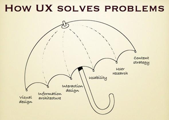 ux-umbrella-590x418